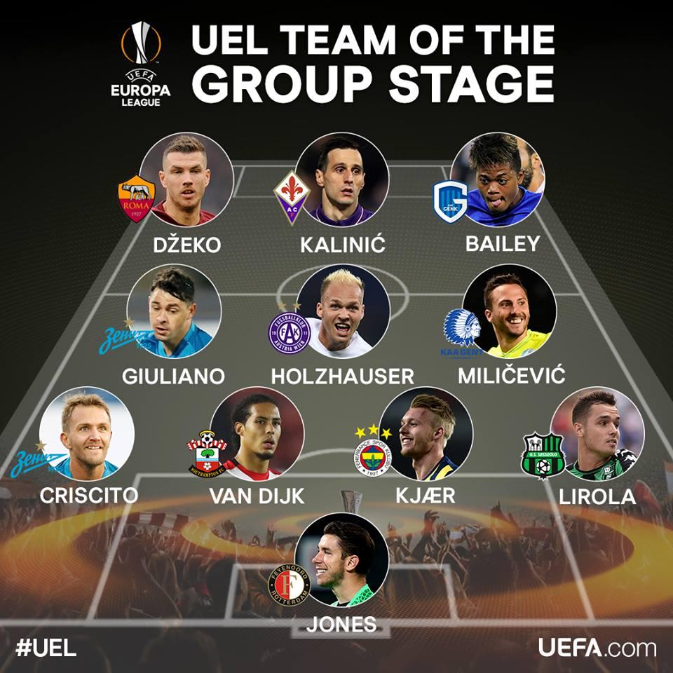 Anche Kalinic nella Top 11 dell'Europa League. La formazione scelta dall'Uefa…