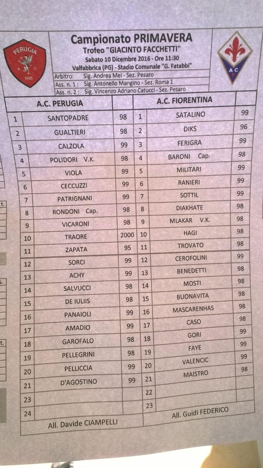 La Primavera sbanca a Perugia: in gol Diakhaté. Il risultato e la classifica…