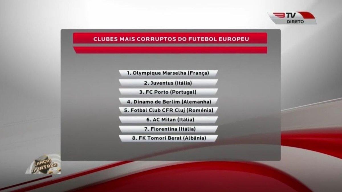 """Incredibile Benfica Tv: """"La Fiorentina è tra le squadre piu corrotte d'Europa. Dietro Juventus e Milan"""""""
