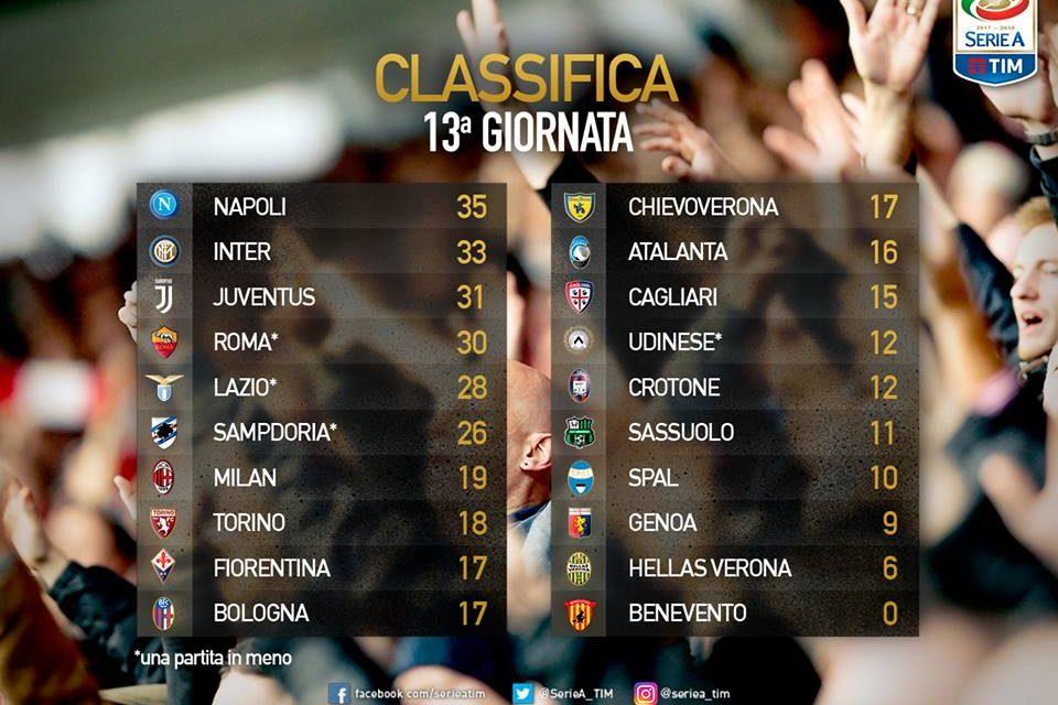 Gazzetta: Lega Calcio, adesso la Fiorentina si schiera contro la linea-Lotito. Gli alleati viola…