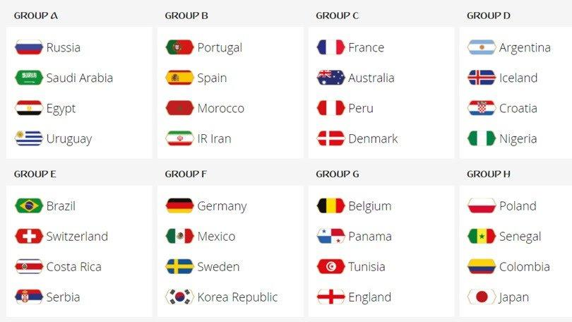 Ecco i gironi sorteggiati per il mondiale in Russia. Sorridono Francia e Germania, male Spagna e Argentina
