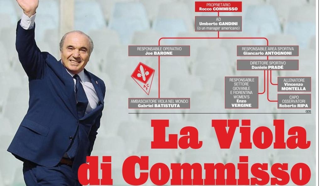 Gazzetta, il grande colpo di Commisso sarà il centravanti, Veretout e Muriel andranno via